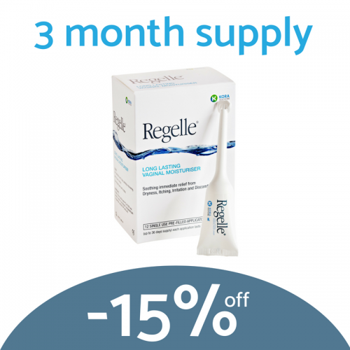 Regelle 3 month supply