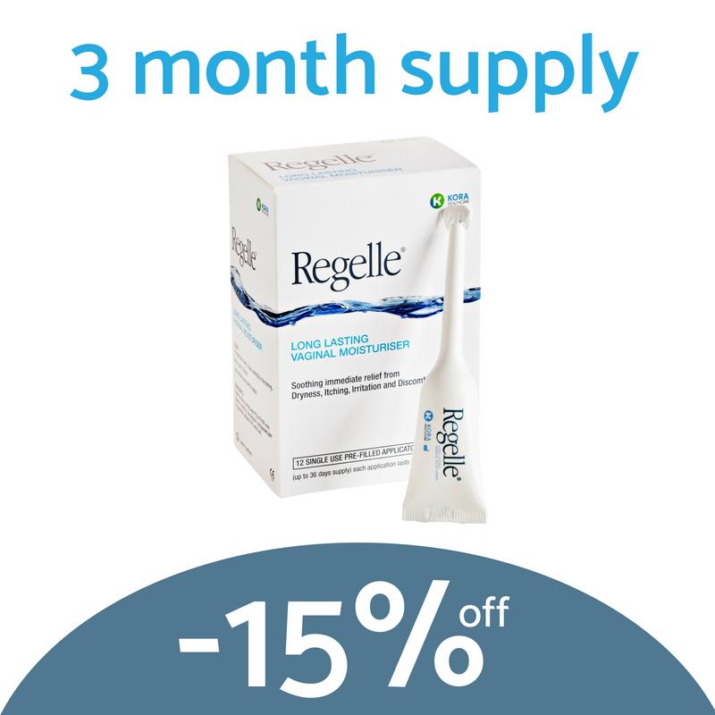 Regelle 3 month supply
