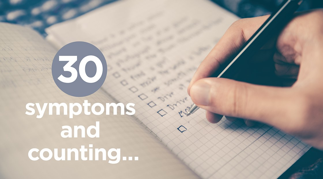 Regelle 30symptoms of Menopause